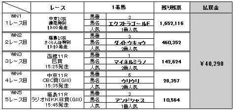 150705-r