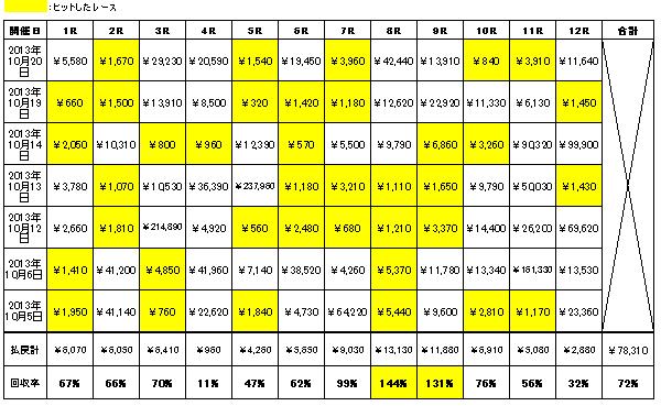 131022-kyoto