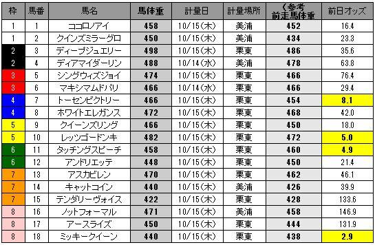 151017-weight